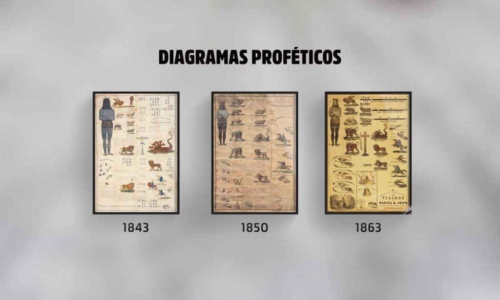 diagramas proféticos inspirados por Dios